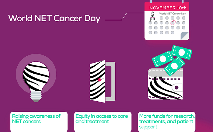 10th November World NET Cancer Day: Let's Talk about Unmet Needs in the Global NET Patient Community