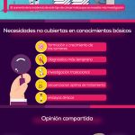 INCA infographic 4 - spanish-21 05 2018-01