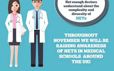 NET Patients and Supporters Will Raise Awareness at Medical School Across the UK